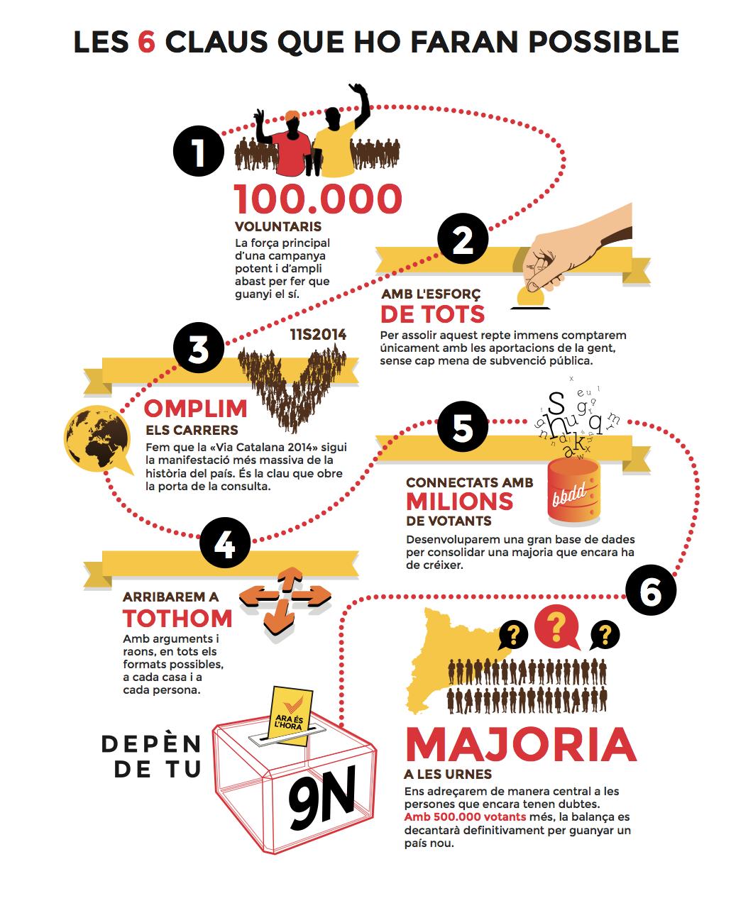 infografia-web3