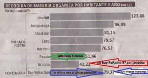 Diario Vasco, 2015-02-02